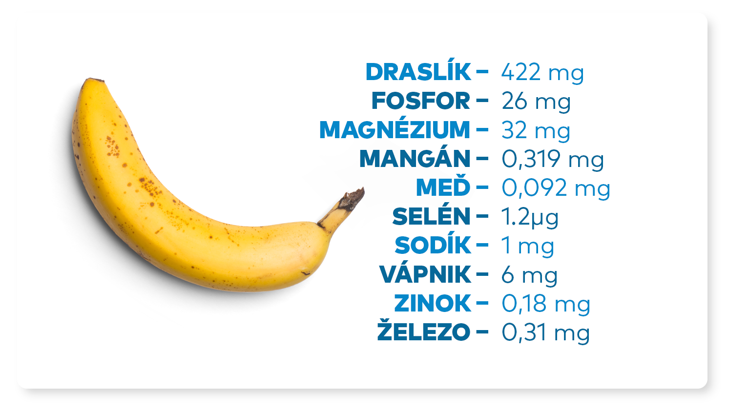 mineraly v banane