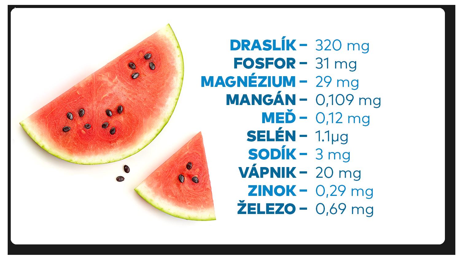 mineraly v melone